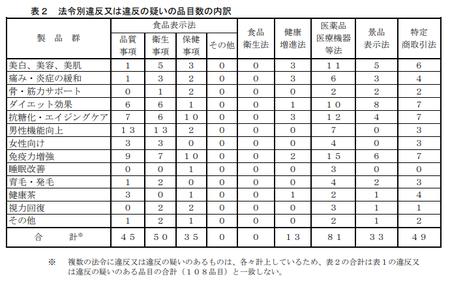 健食試買調査h.30_法令.png