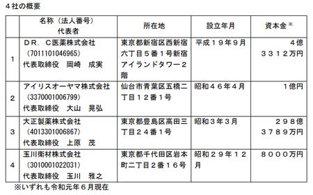 光触媒マスク4社.png
