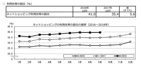 割合・推移(h30.10).png
