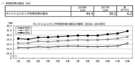割合・推移(h30.12).png
