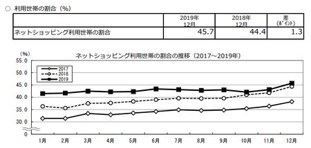 割合推移(2019.12).png