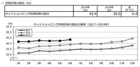 割合推移(2019.6).png
