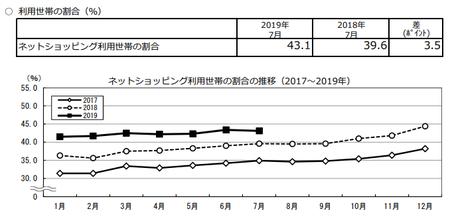 割合推移(2019.7).png
