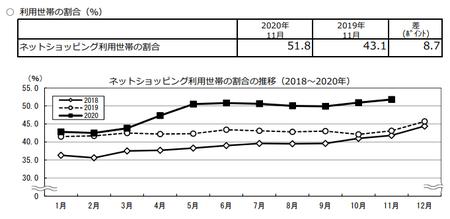 割合推移(2020.11).png