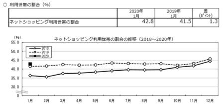 割合推移(2020.1).png