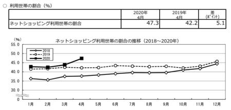 割合推移(2020.4).png