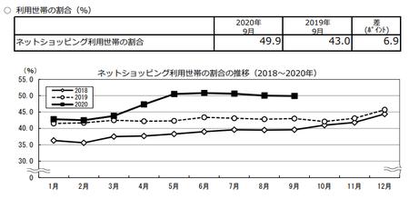割合推移(2020.9).png