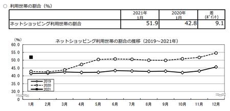 割合推移(2021.1).png