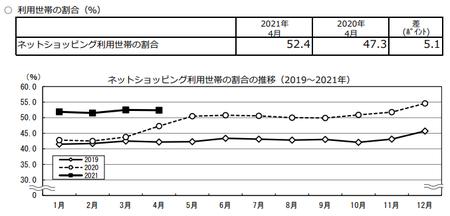 割合推移(2021.4).png