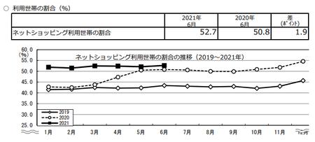 割合推移(2021.6).png