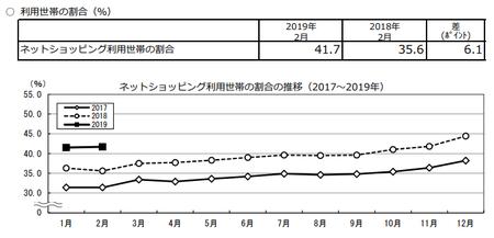 割合推移(h31.2).png