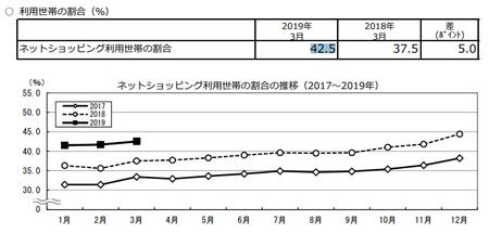 割合推移(h31.3).png
