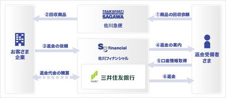 商品回収・返金サービス.jpg