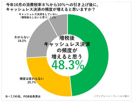 増税買い物行動_3.png