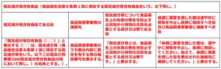 指定成分等含有食品表示.png