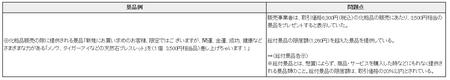 東京都ネット監視指導内容(景品) (25年度).png