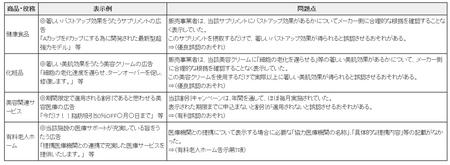 東京都ネット監視指導内容(24年度).png