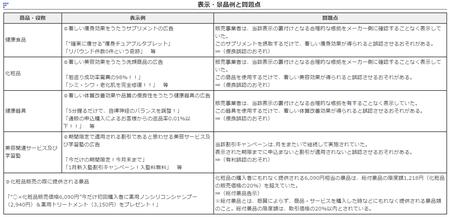 東京都ネット監視指導内容(26年度).png