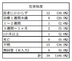 東京都危害相談_化粧品2 (28年度).png