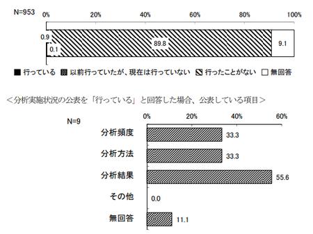 機能性表示_分析公表.png