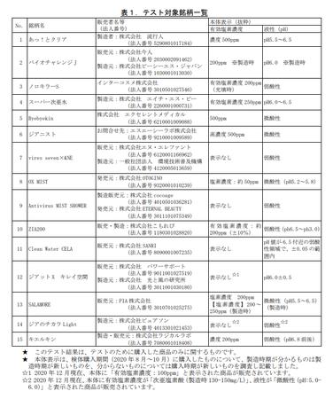 次亜塩素酸水1.png