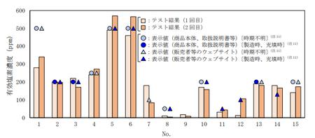 次亜塩素酸水2.png