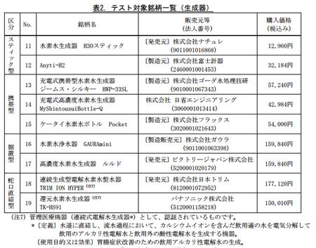 水素水_銘柄_生成器.png