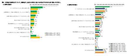 物価モニター_買い置き8.png