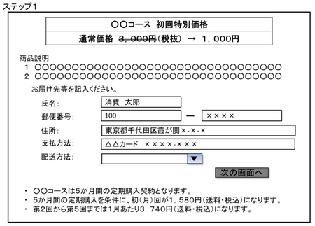 特商法改正_定期購入NG2a.png