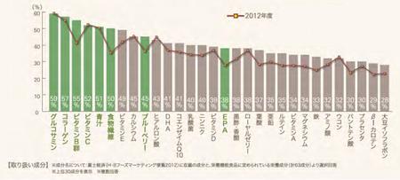 登録健食取扱成分2013.png