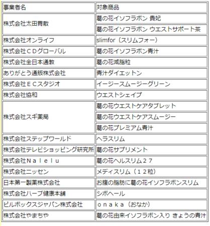葛の花(事業者、商品).png