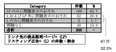 表示箇所_化粧品広告調査2016png.png