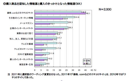 購入商品情報源2011.png