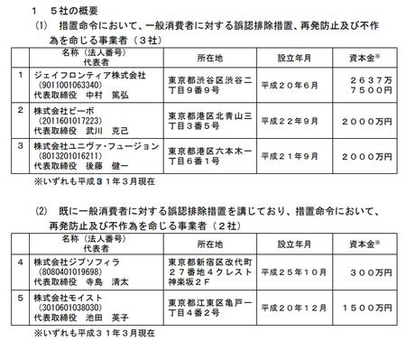 酵素食品_5社.png