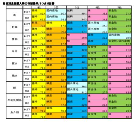 食品購入基準(全体)_202001.png