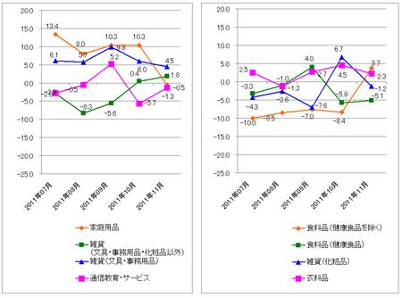 JADMA_グラフ伸び率11.11.png