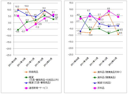 JADMA_グラフ伸び率12.1.png