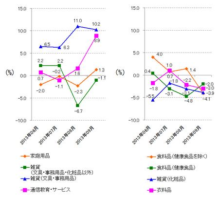 JADMA_グラフ伸び率13.9.png