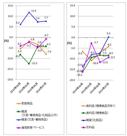 JADMA_グラフ伸び率14.7.png