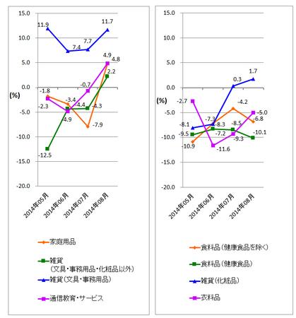JADMA_グラフ伸び率14.8.png