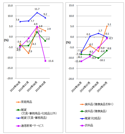 JADMA_グラフ伸び率14.9.png