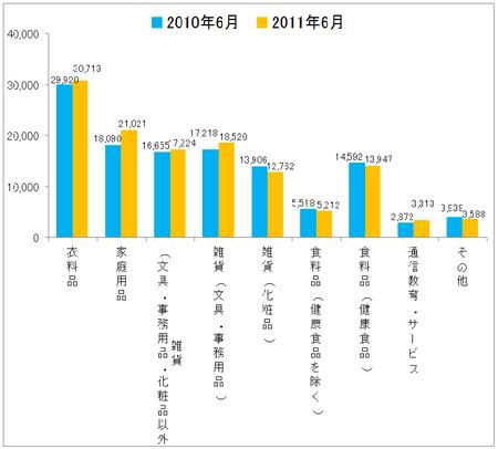 JADMA_グラフ売上11.6.png