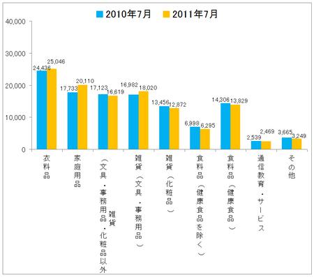 JADMA_グラフ売上11.7.png