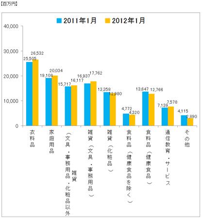 JADMA_グラフ売上12.1.png