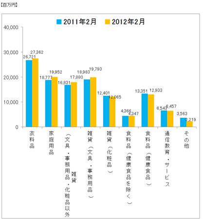 JADMA_グラフ売上12.2.png