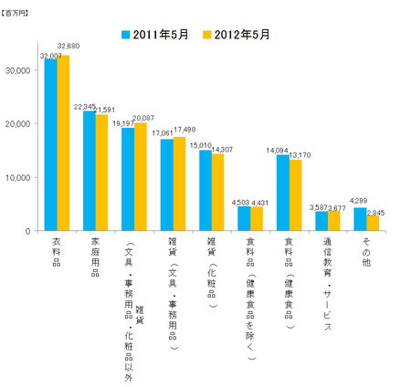 JADMA_グラフ売上12.5.png
