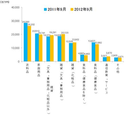 JADMA_グラフ売上12.9.png