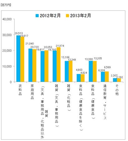 JADMA_グラフ売上13.2.png