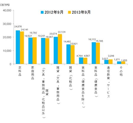 JADMA_グラフ売上13.9.png