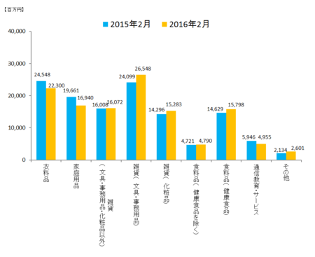 JADMA_グラフ売上16.2.png
